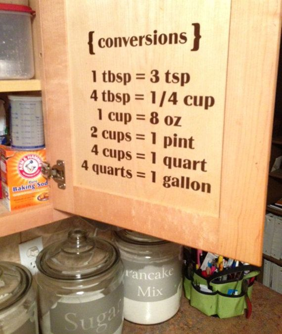 """Vinyl Wall Decal - Kitchen Conversion Chart, {conversions}  1 tbsp = 3 tsp  4 tbsp = 1/4 cup  1 cup = 8 oz  2 cups = 1 pint  4 cups = 1 quart  4 quarts = 1 gallon  wall decal approximately 10"""" x 10"""" (25cm x 25cm) by DecalDrama, $10.00"""
