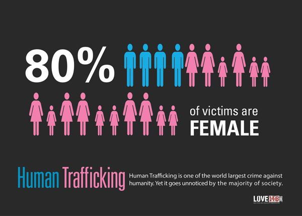 the issue of human trafficking a criminal business in the modern era The business model for sex trafficking as described by swedish anti-sex work activists sex trafficking is human  of modern domestic sex trafficking spent 13 years.