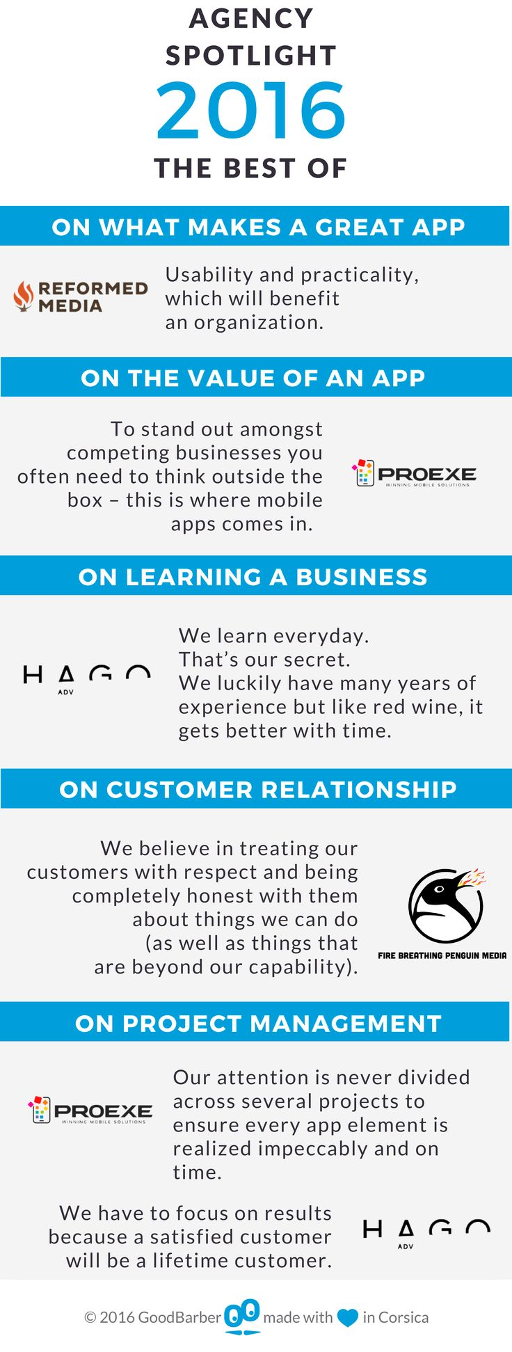App creation advice from Agency owners - the best of 2016 #quotes #infographic