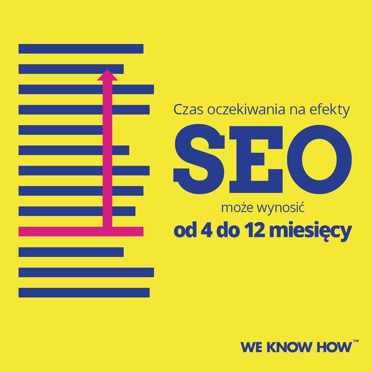 Proces pozycjonowania – SEO – jest elementem szeroko pojętego marketingu internetowego. Dobre SEO wymaga czasu. Warto mierzyć siły na zamiary i realnie określić w jakich wynikach wyszukiwania możemy zaistnieć.