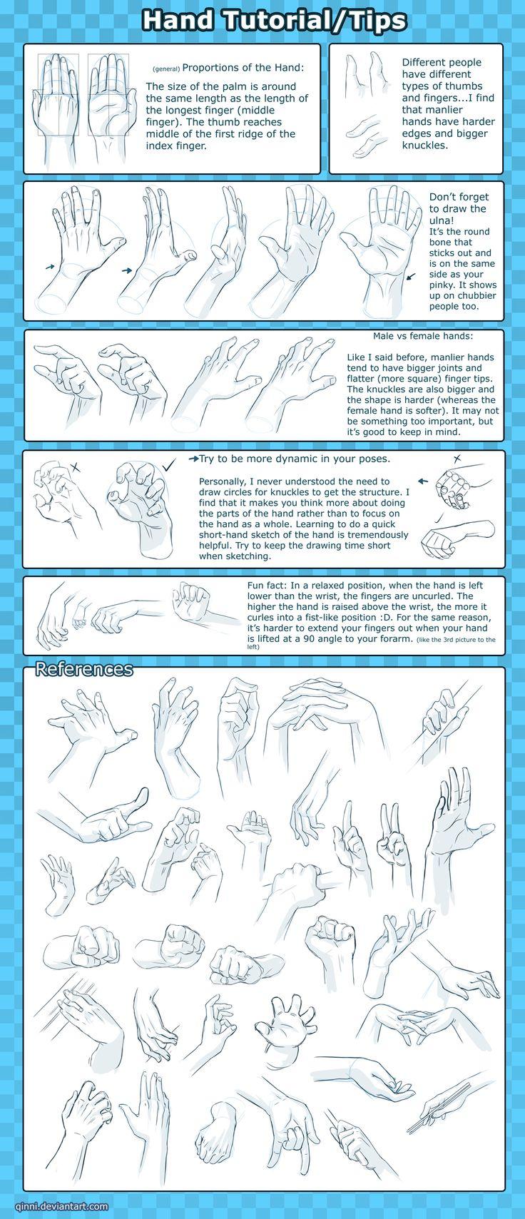 Hand Tutorial -Tips Reference- by Qinni on deviantART via PinCG.com