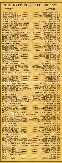 Top songs 1972; Wow- how many of these do you remember the words to...Memories... :-) KSS