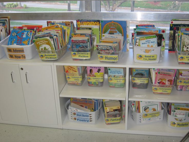 Setting Up Centers/Stations | The Cornerstone I have GOT to get my books organized