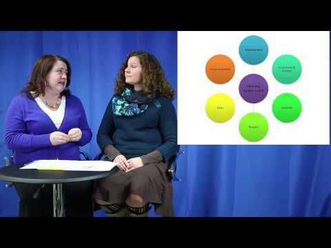 Leading A Balanced Literacy Assessment System: Conducting A Literacy Assessment Review - YouTube