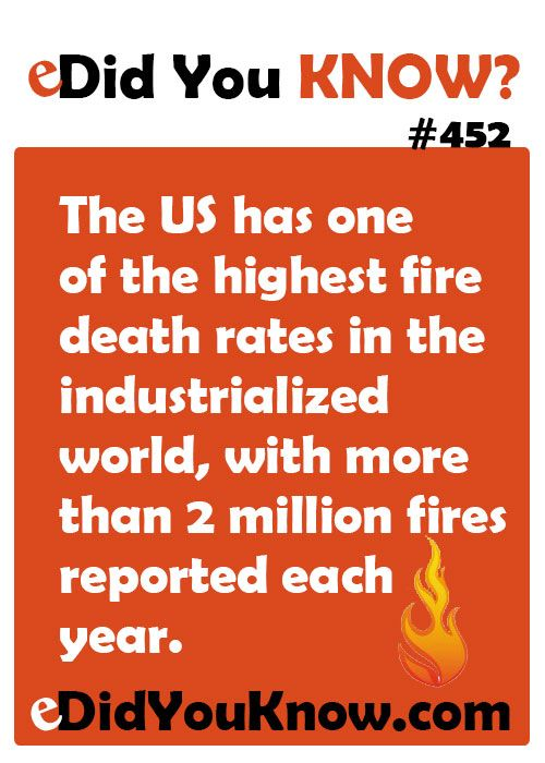 http://edidyouknow.com/did-you-know-452/ The US has one of the highest fire death rates in the industrialized world, with more than 2 million fires reported each year.