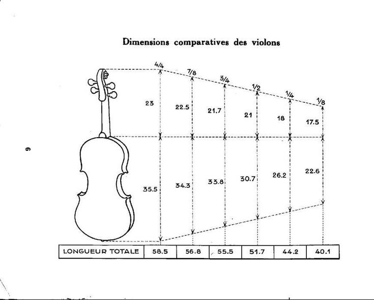 how to choose violin size