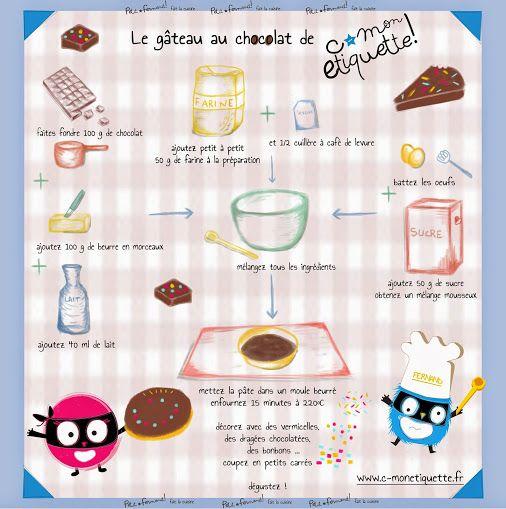 Gâteau au chocolat / C-MonEtiquette.fr