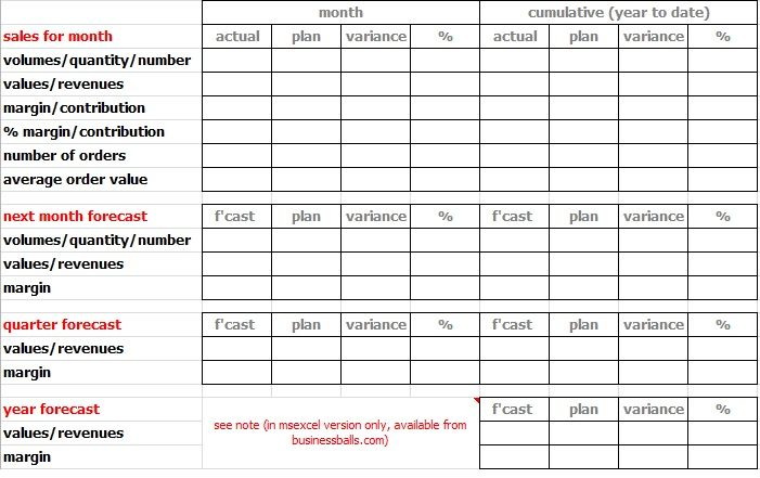 Mis Report Template Excel | Excel Templates in 2019 | Report