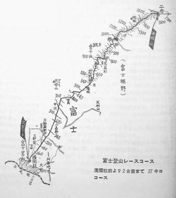 富士登山レース(第1回大会の模様)