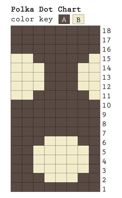 Polka Dot chart
