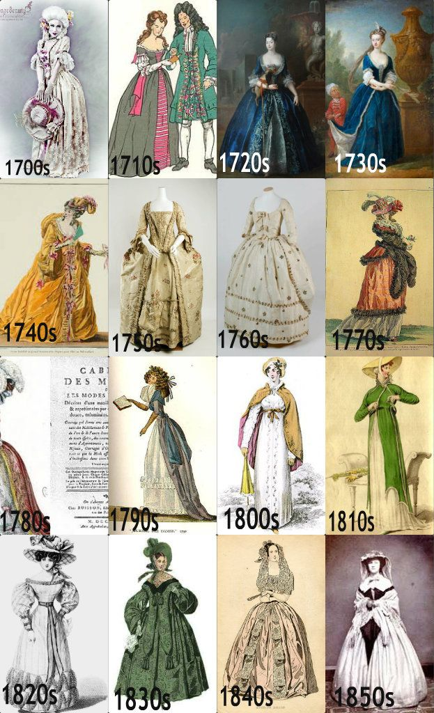 1700s to mid-1800s | Costume Mania - 1700 through 1800 ...