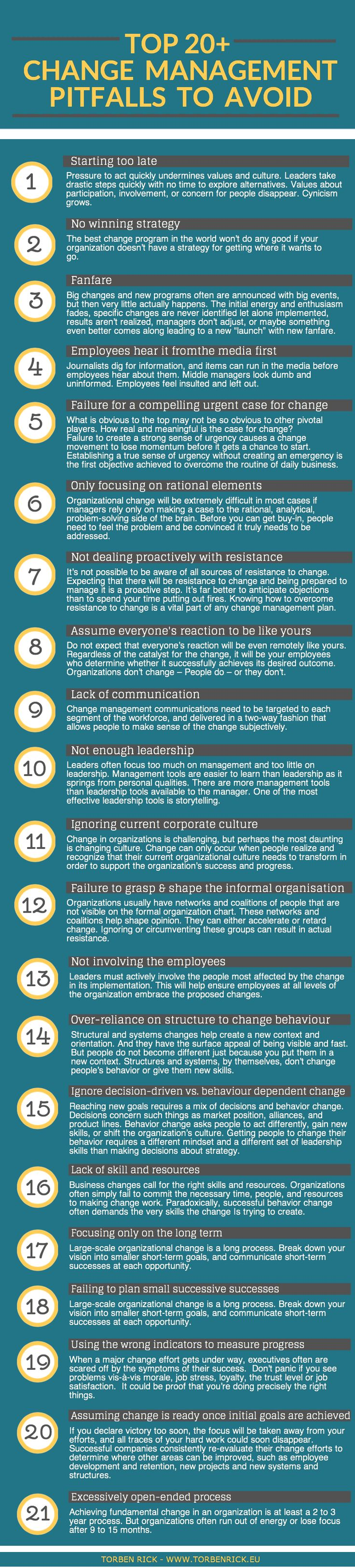 20 Change Pitfalls to Avoid [infographic]