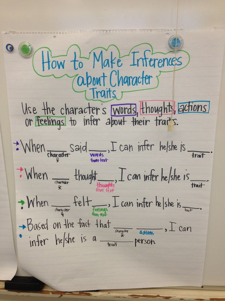 Sentence frames for ELL for making inferences about character traits.