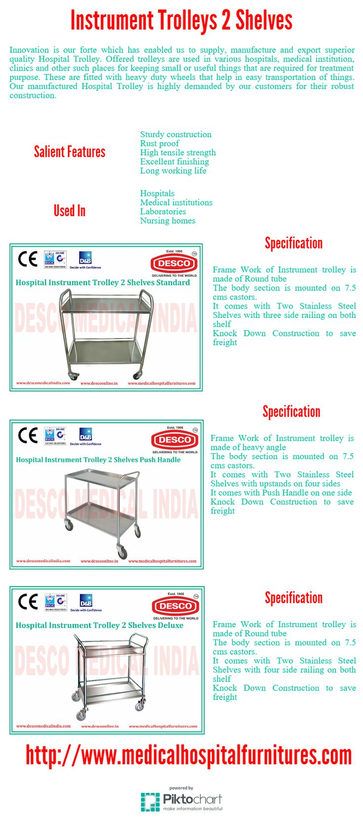 Innovation is our forte which has enabled us to supply, manufacture and export superior quality Hospital Trolley.
