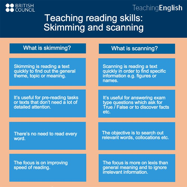 skimming and scanning reading