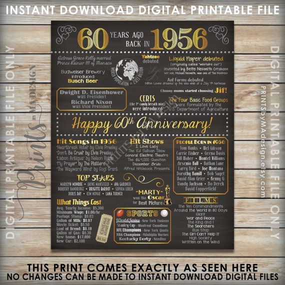 """60th Anniversary 1956 Printable Chalkboard Poster -- A fun anniversary poster filled with facts, events, and tidbits from 1956. Makes an excellent gift or party decoration! *** DIGITAL PRINTABLE FILE ONLY! No physical prints will be sent *** • INSTANT DOWNLOAD! Simply order, download, print and enjoy! The print comes as seen in the previews – no changes can be made to Instant Download digital files. • 16x20"""" digital printable file. 16x20 can be printed as 16x20, 8x10 and 4x5 • Includes both…"""