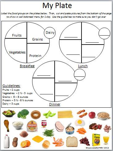 Myplate Worksheet | Empowered By THEM: My Plate Cut & Paste