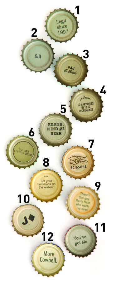 Thinking caps Challenge your beer brain with our bottle-cap test: Can you guess the breweries behind these toppers? #beer #brewery #craftbeer