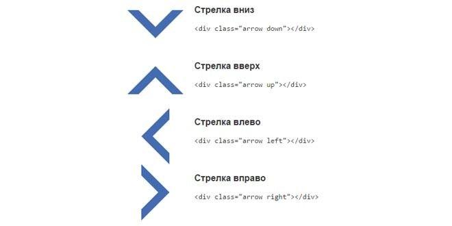 Стрелки с помощью CSS :: Интересные решения :: esCode.Ru :: Территория uCoz :: Скрипты и шаблоны для uCoz