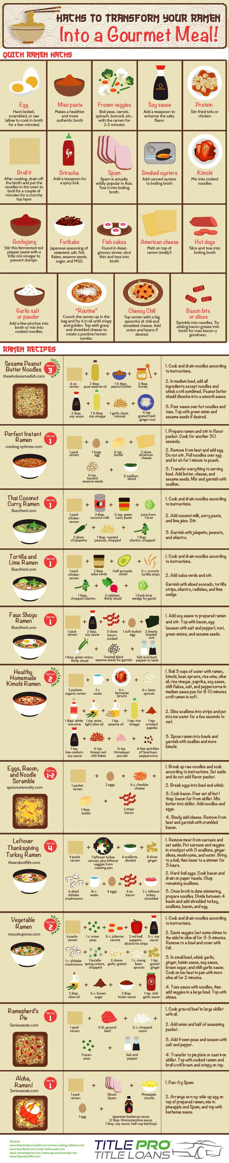 Hacks to Transform Your Ramen Into a Gourmet Meal