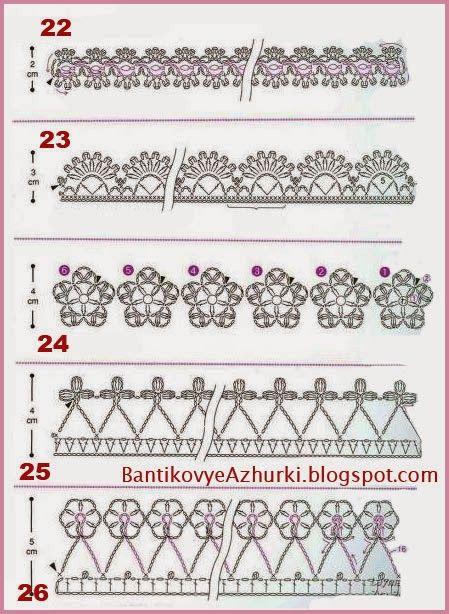 Курсы кроя и шитья дома