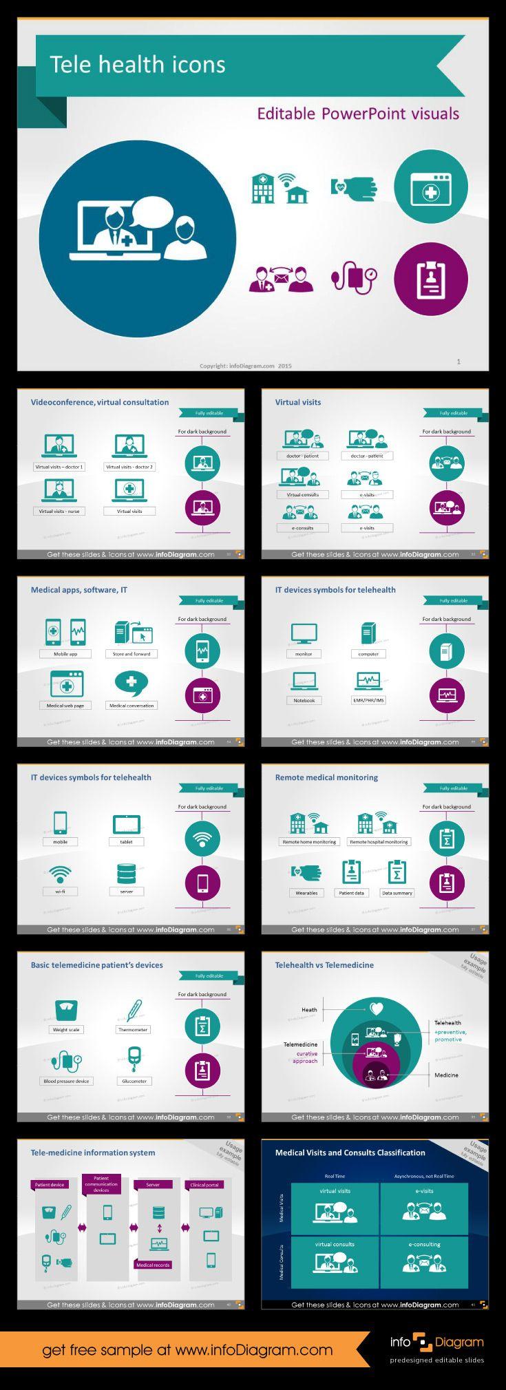 82833639e7bc75fc1eff865aa6d5c3d8--app-design-health-care Telehealth Care Newsletter Templates Free on