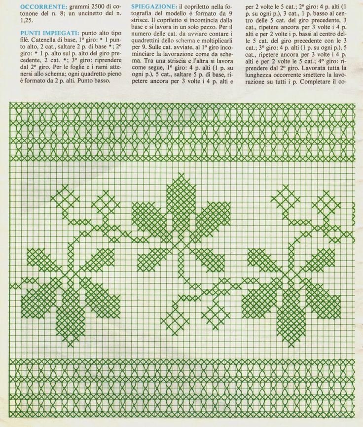 Oltre 25 fantastiche idee su coperta di fiori all for Piani di coperta coperta