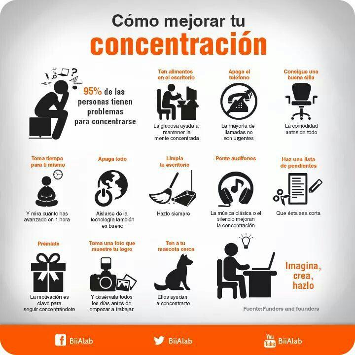 Tareas para la concentracion