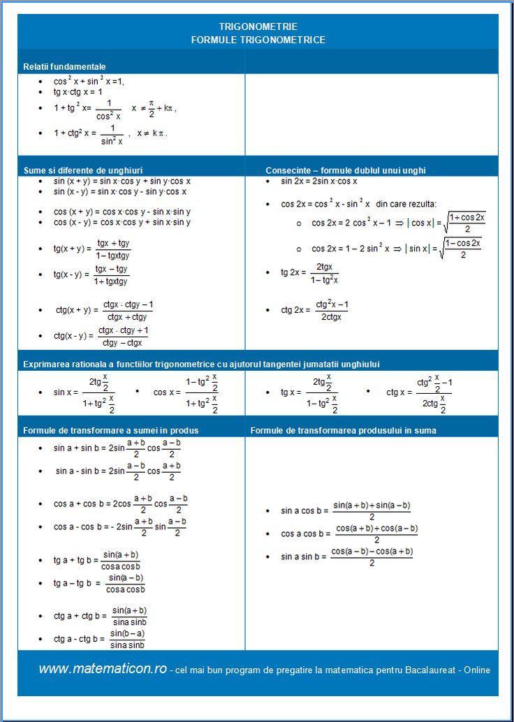 Trigonometrie - Formule Trigonometrice