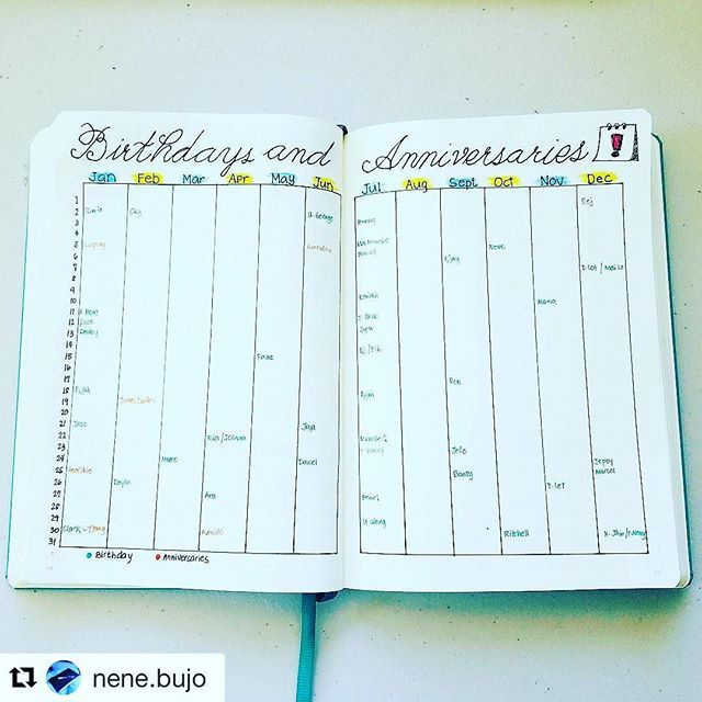 I love this idea from @nene.bujo. Dedicate a #calendex to keep track of…