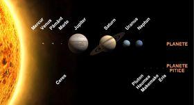 Ilustrația imaginii Sistemul solar