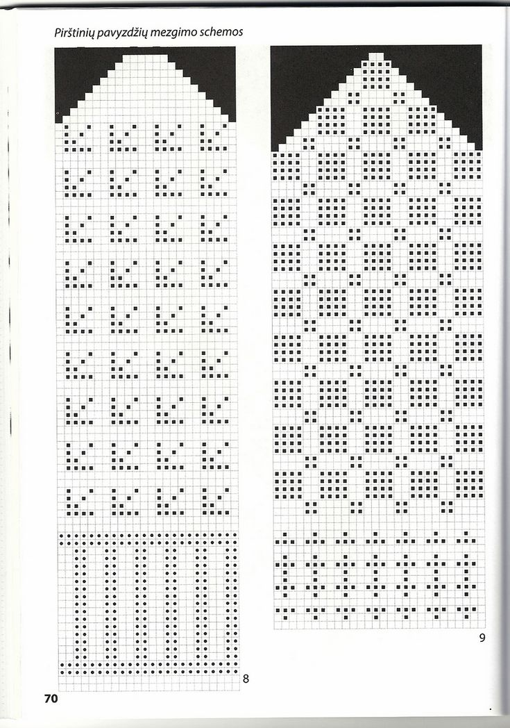 Stranded Knitting Charts Free: Images about knit up stranded knits ...