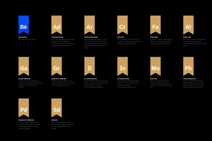 Behance badges list (FREE) on Behance