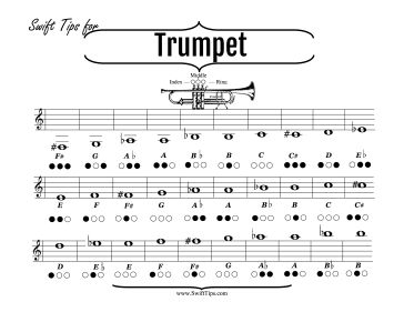 how to play o canada on trumpet