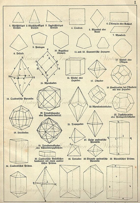 LARGE 1880 Vintage Antique Print DIAMONDS CRYSTALS prisms Chart I vintage precious minerals gem stones illustrations