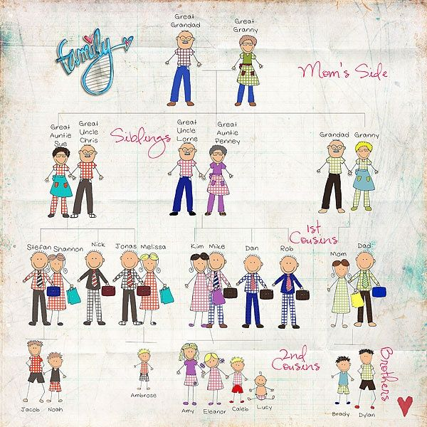 25 best images about Family Tree Ideas on Pinterest