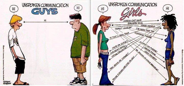 Communicatie...