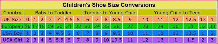 A handy Kids Shoe Size Conversion Chart (to convert between UK, Europe & US sizes)
