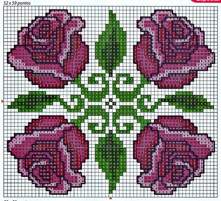 прекрасные розы для игольницы