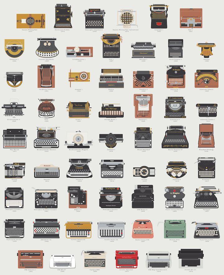 A evolução da máquina de escrever, em flat design