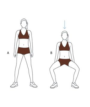 (A) Stand with feet slightly wider than shoulder-width apart and toes pointed out to 10 o'clock and 2 o'clock.    (B) Slowly lower for two counts into a squat position. Hold the squat for one count, then straighten your legs for two counts to go back to the starting position.