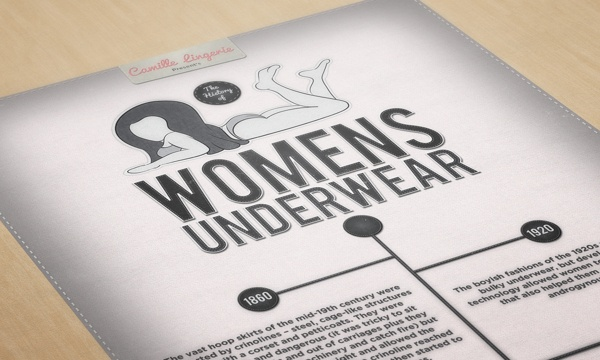The History Of Women's Underwear by Online Ventures Group
