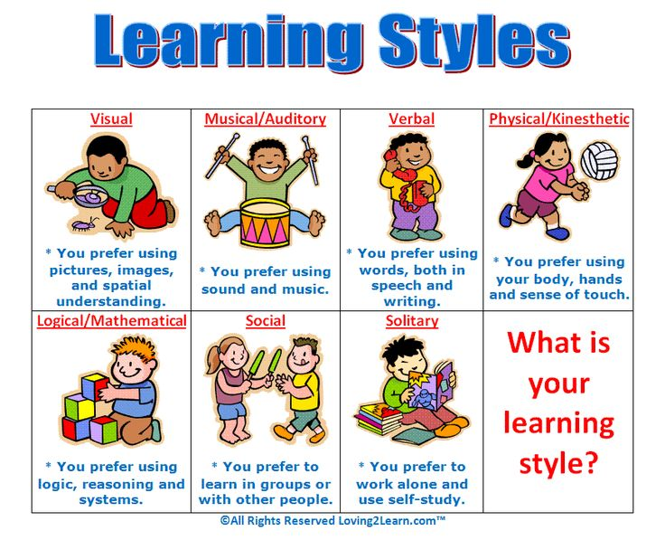 Assessing Learning Styles of Your Students and Early Intervention.