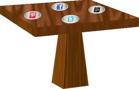 Como es tu interacción en Redes Sociales con tus restaurantes favoritos?