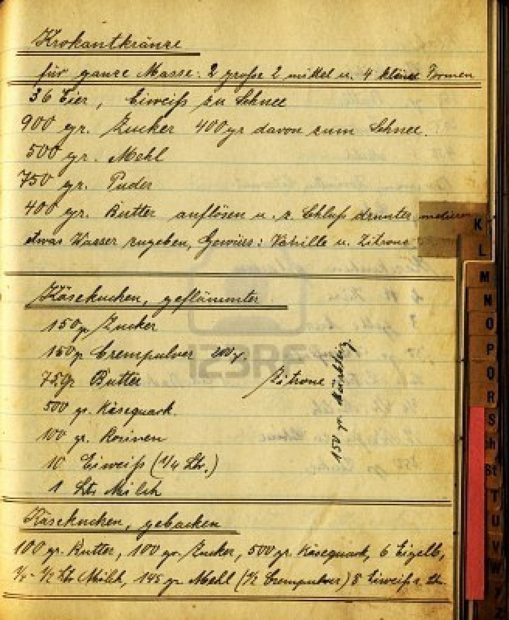 have handwritten recipes in my mother's, grandmas', aunt's and gr...
