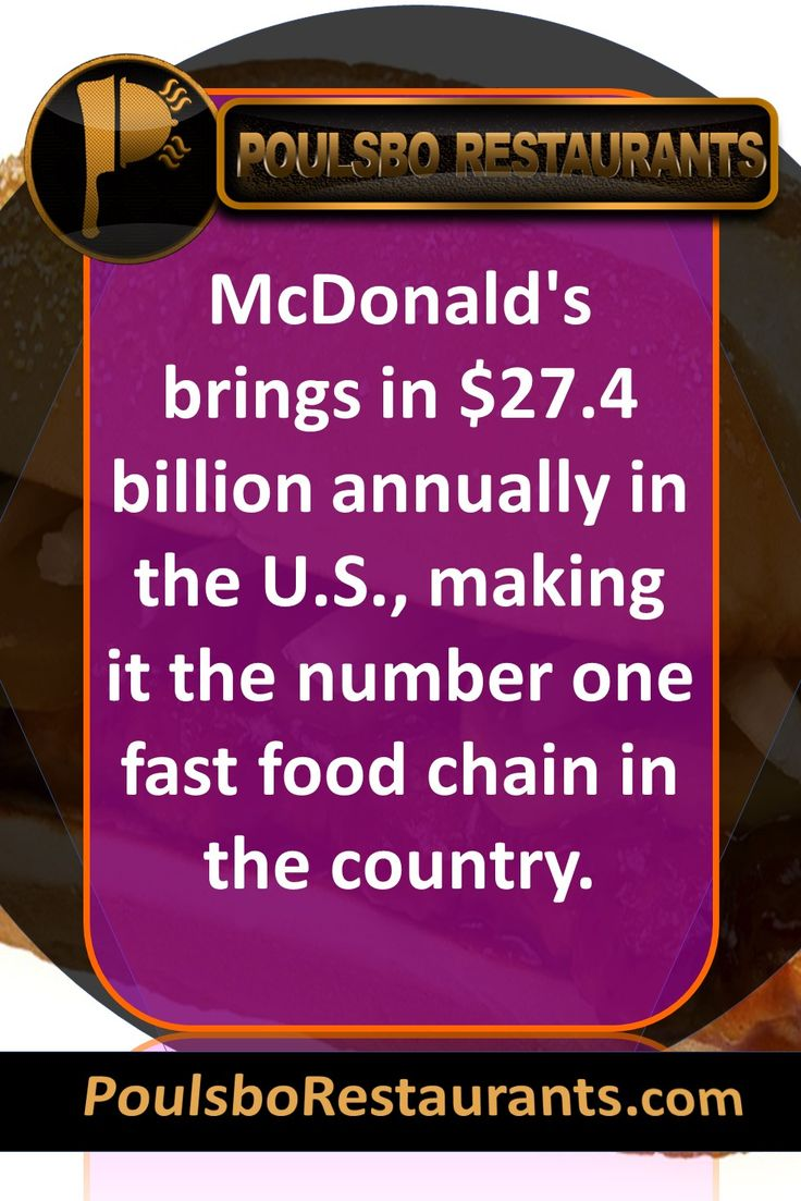 McDonald's brings in $27.4 billion annually in the U.S., making it the number one fast food chain in the country. Food fact presented by PoulsboRestaurants.com