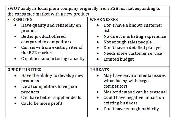 toyota s strengths weaknesses opportunities and threats In reference to toyota company, leading automobile firm, a swot analysis on the company's strengths, weaknesses, threats and opportunities are as follows the toyota corporation is a leading automobile manufacturing in the world among other companies such as ford.