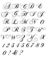 Pismo ozdobne, alfabet