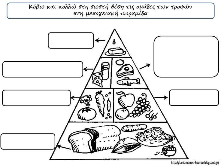 Δραστηριότητες, παιδαγωγικό και εποπτικό υλικό για το Νηπιαγωγείο & το Δημοτικό: Διατροφή και Μεσογειακή Πυραμίδα στο Νηιπαγωγείο: Φύλλο Εργασίας