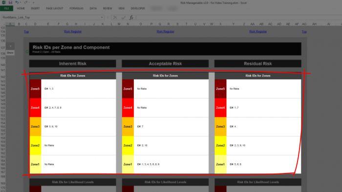 Risk Template in Excel - Risk Heat Maps or Risk Matrix: for Multiple Risks, IDs for Zones